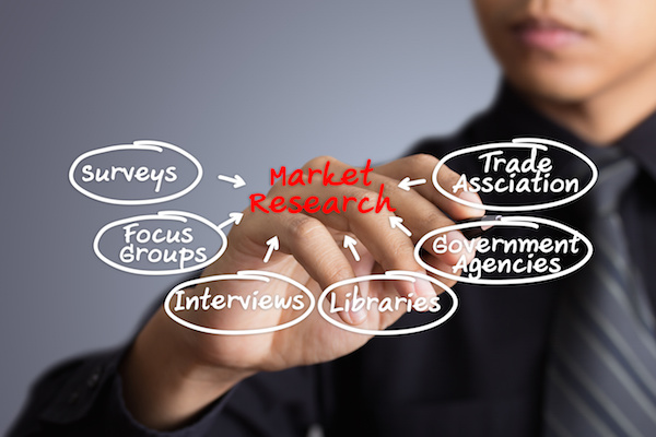 Intelligent Marketing: Tools for Market Research