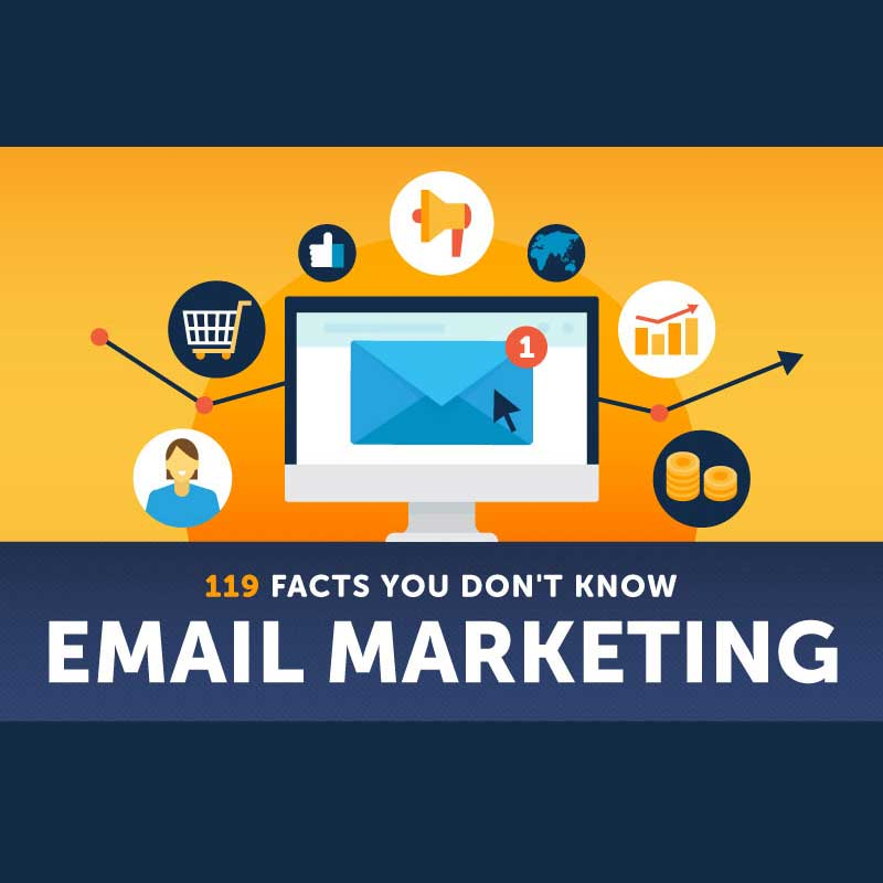 Email Marketing for Small Business: The Best Investment You Can Make