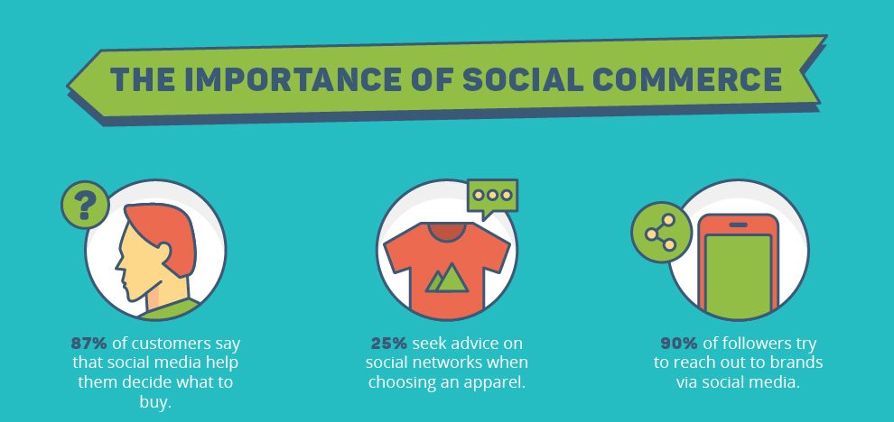 Why Does Social Commerce Encourage Brand Connection?